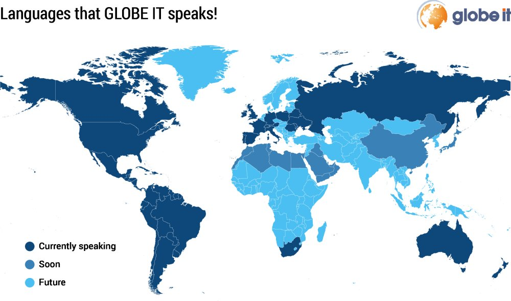 oficial languages of GLOBE IT